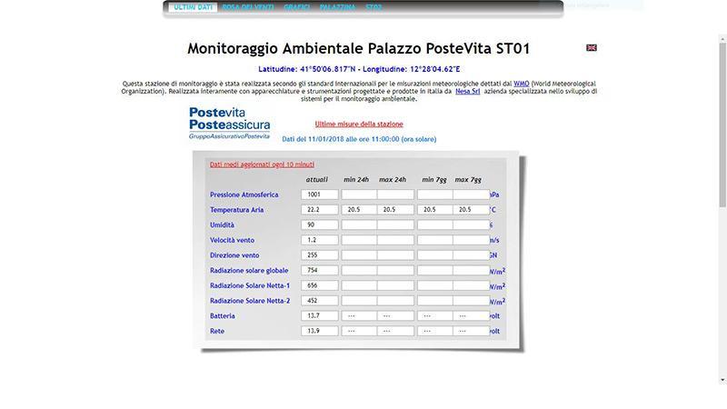 636840345108065123_monitoraggio_poste_vita_06