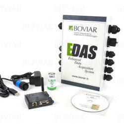 Data acquisition unit eDAS